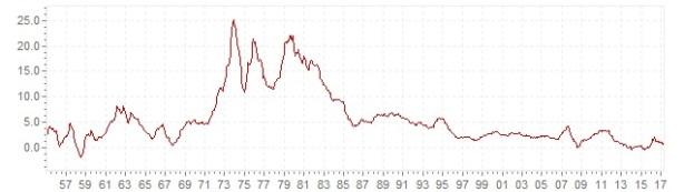 infl-chart-3-1-39.jpg